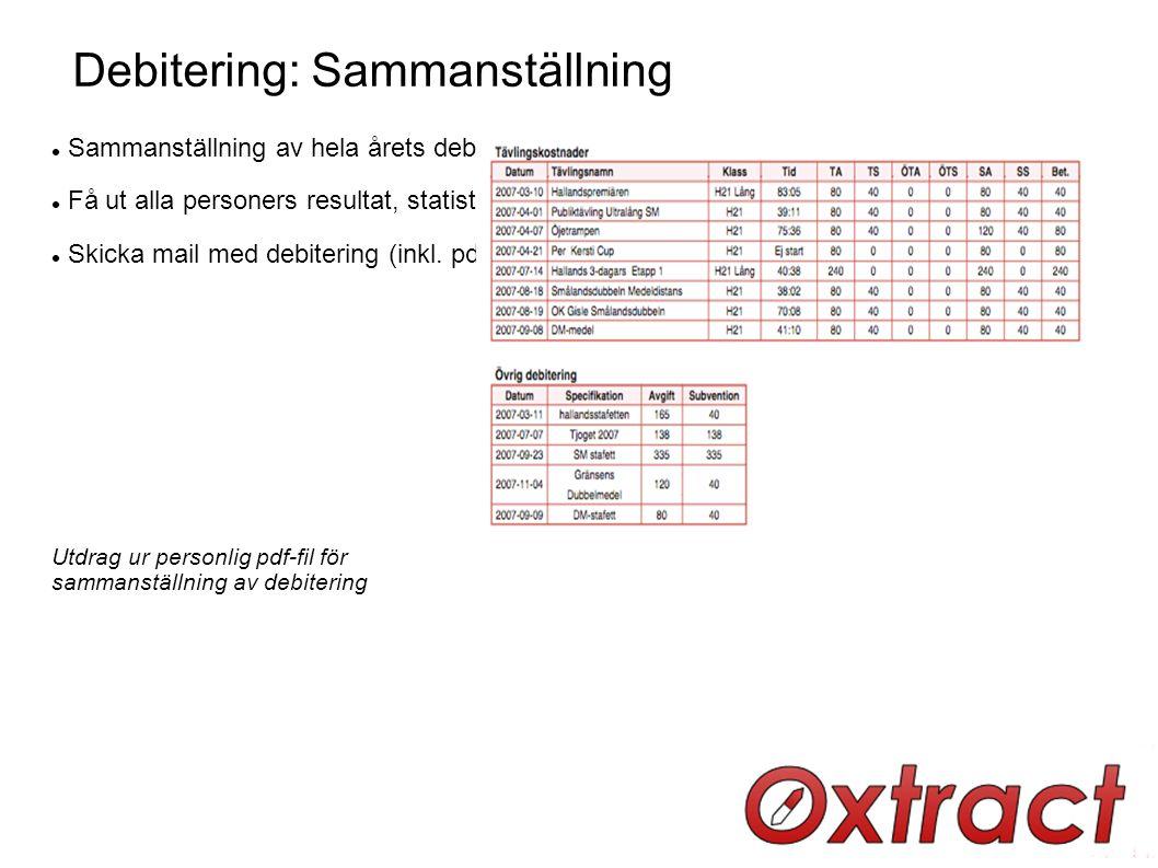 Sammanställning av hela årets debitering Få ut alla personers resultat, statistik och debitering som pdf-fil Skicka mail med debitering (inkl.