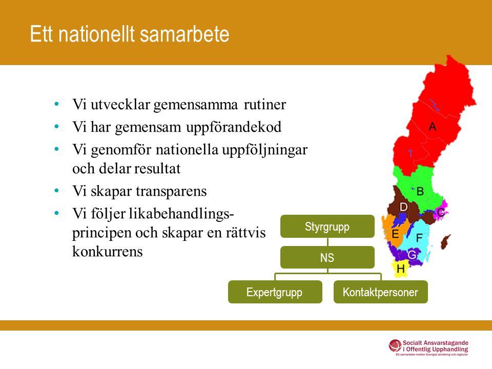 Ett nationellt samarbete Styrgrupp NS ExpertgruppKontaktpersoner Vi utvecklar gemensamma rutiner Vi har gemensam uppförandekod Vi genomför nationella uppföljningar och delar resultat Vi skapar transparens Vi följer likabehandlings- principen och skapar en rättvis konkurrens