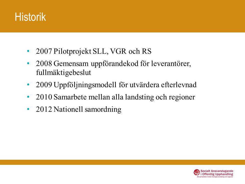 2007 Pilotprojekt SLL, VGR och RS 2008 Gemensam uppförandekod för leverantörer, fullmäktigebeslut 2009 Uppföljningsmodell för utvärdera efterlevnad 2010 Samarbete mellan alla landsting och regioner 2012 Nationell samordning Historik