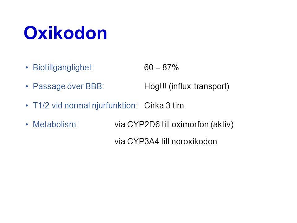 Oxikodon Biotillgänglighet: 60 – 87% Passage över BBB:Hög!!.