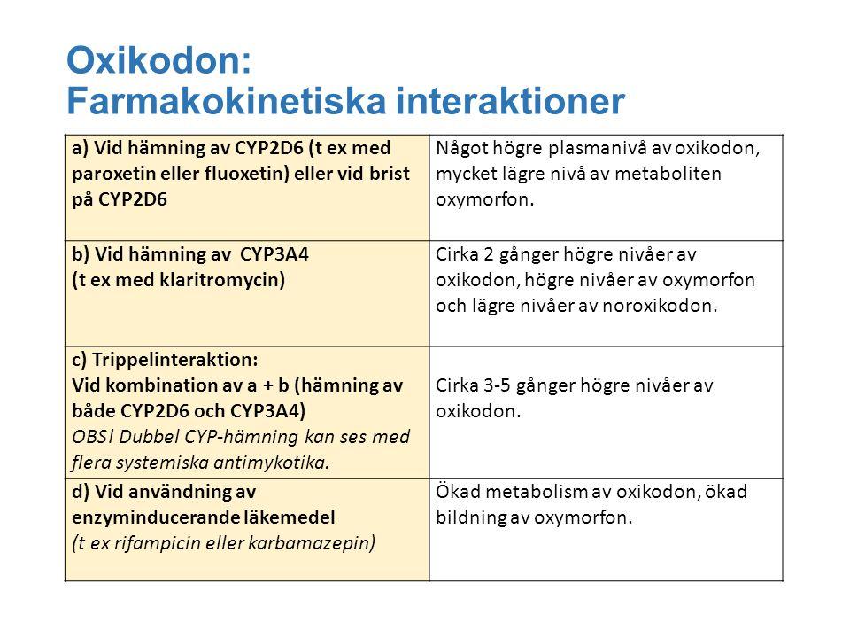a) Vid hämning av CYP2D6 (t ex med paroxetin eller fluoxetin) eller vid brist på CYP2D6 Något högre plasmanivå av oxikodon, mycket lägre nivå av metaboliten oxymorfon.