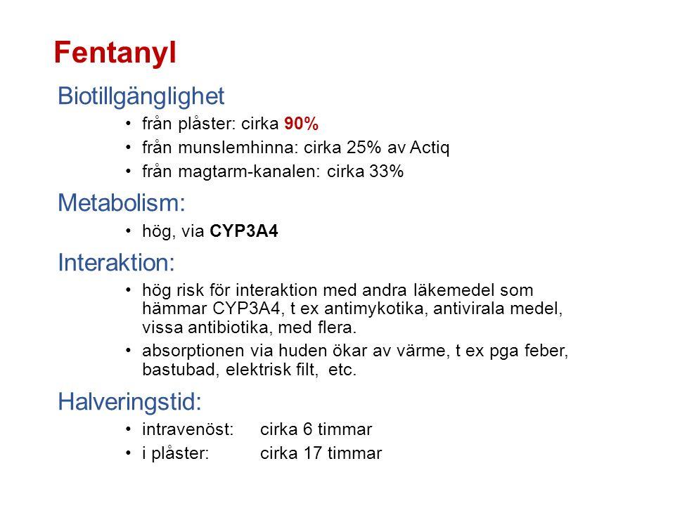 Fentanyl Biotillgänglighet från plåster: cirka 90% från munslemhinna: cirka 25% av Actiq från magtarm-kanalen: cirka 33% Metabolism: hög, via CYP3A4 Interaktion: hög risk för interaktion med andra läkemedel som hämmar CYP3A4, t ex antimykotika, antivirala medel, vissa antibiotika, med flera.