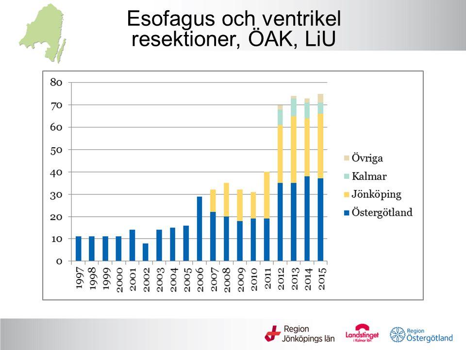 Esofagus och ventrikel resektioner, ÖAK, LiU