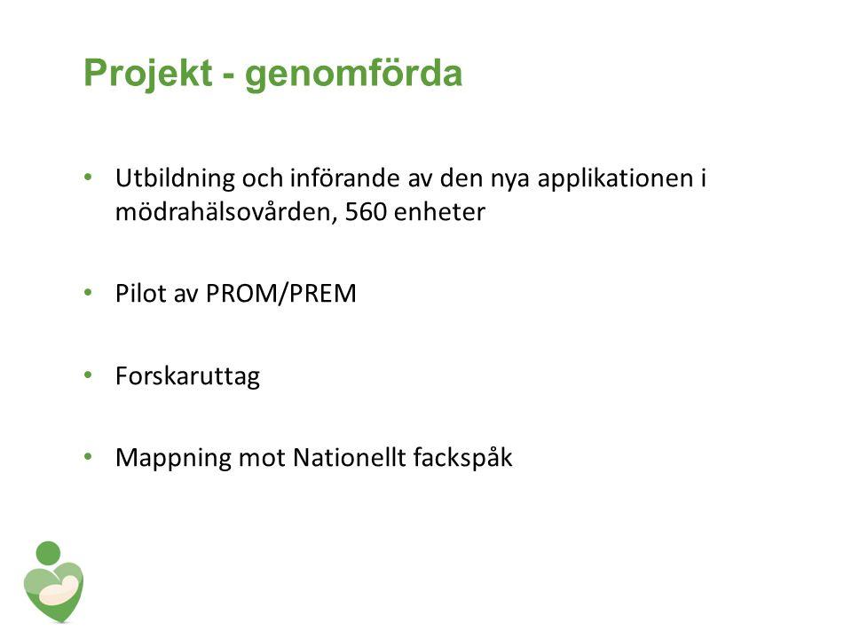 Projekt - genomförda Utbildning och införande av den nya applikationen i mödrahälsovården, 560 enheter Pilot av PROM/PREM Forskaruttag Mappning mot Nationellt fackspåk