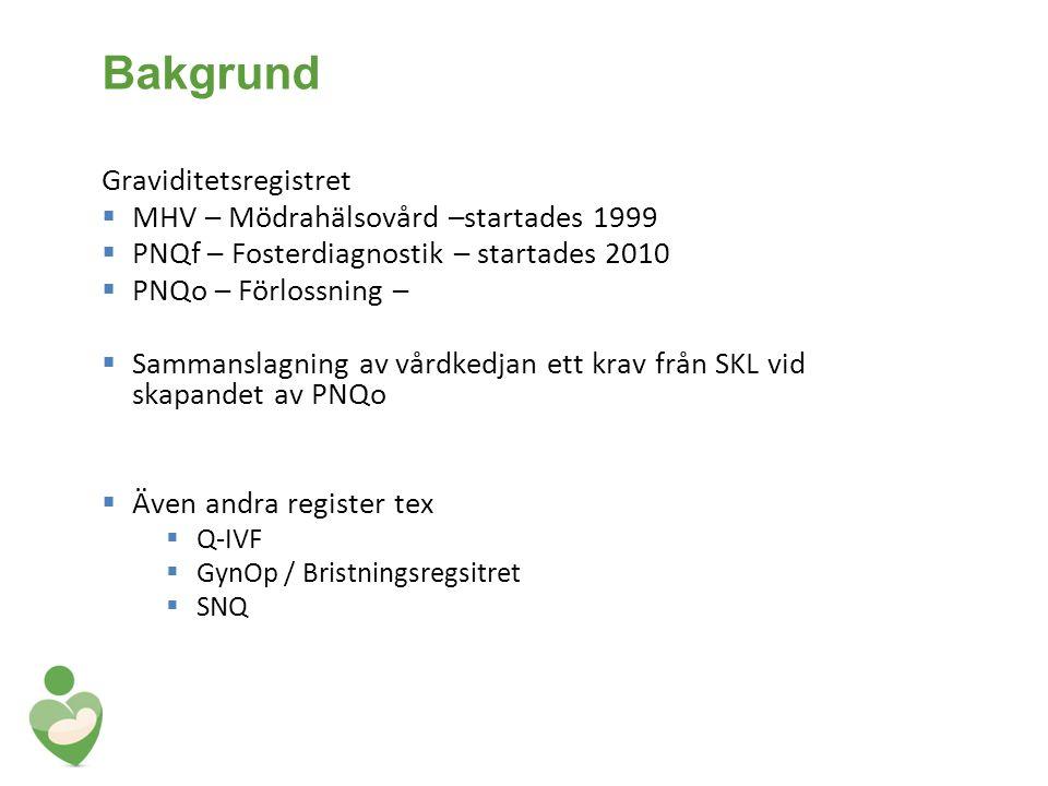 Bakgrund Graviditetsregistret  MHV – Mödrahälsovård –startades 1999  PNQf – Fosterdiagnostik – startades 2010  PNQo – Förlossning –  Sammanslagning av vårdkedjan ett krav från SKL vid skapandet av PNQo  Även andra register tex  Q-IVF  GynOp / Bristningsregsitret  SNQ
