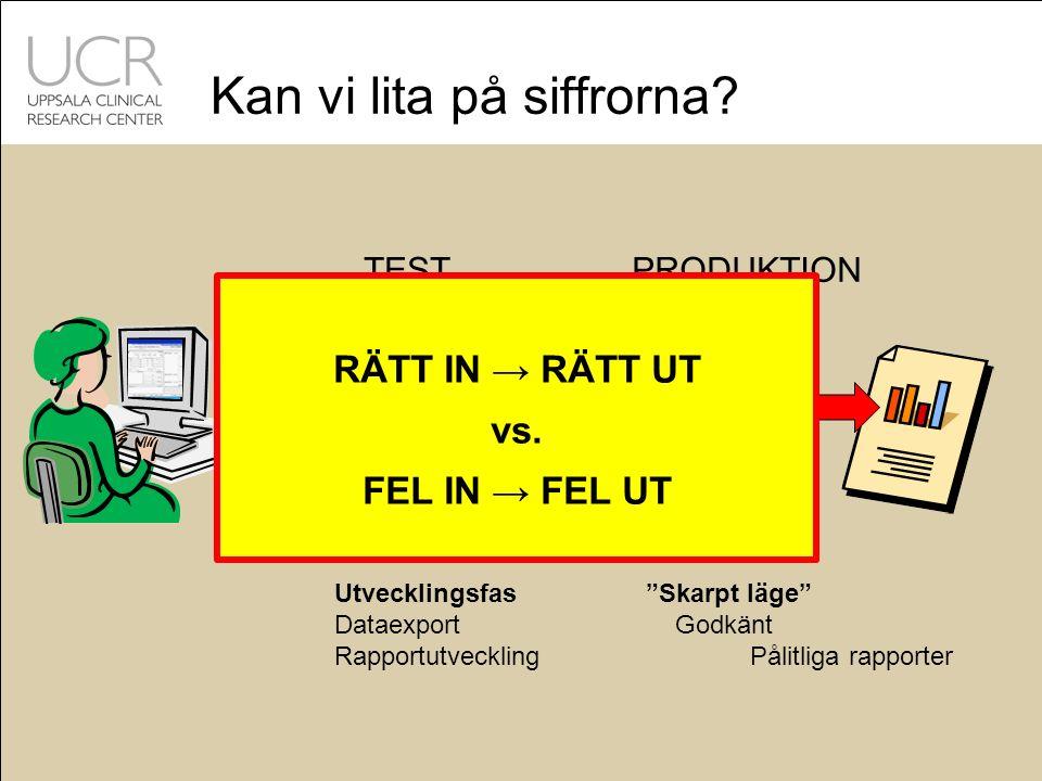 TESTPRODUKTION Utvecklingsfas Dataexport Rapportutveckling RÄTT IN → RÄTT UT vs.