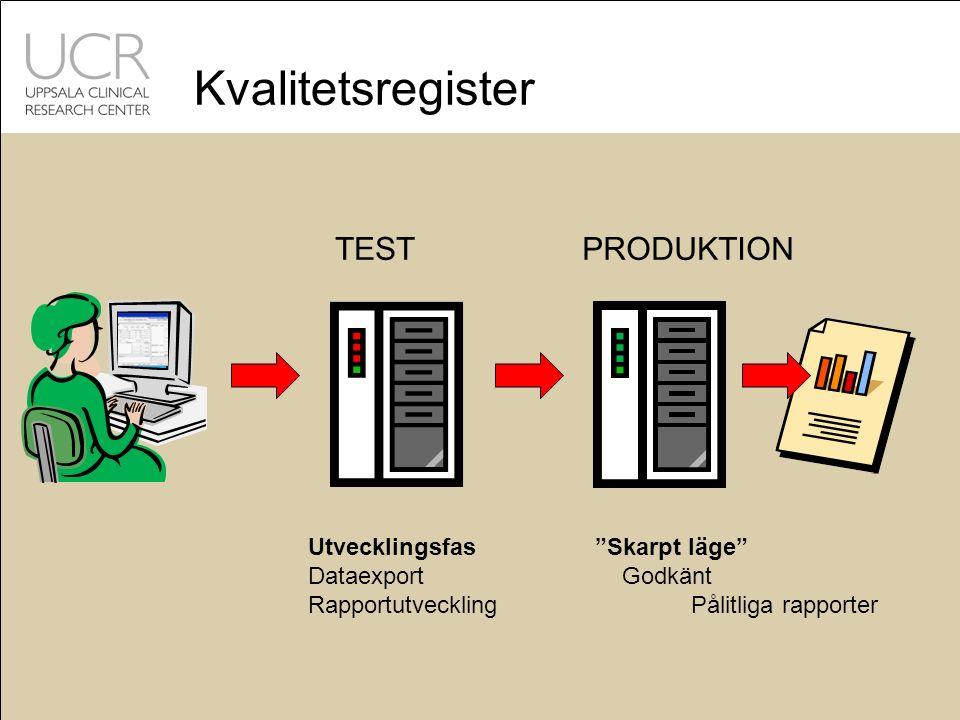 Kvalitetsregister TESTPRODUKTION Utvecklingsfas Dataexport Rapportutveckling Skarpt läge Godkänt Pålitliga rapporter