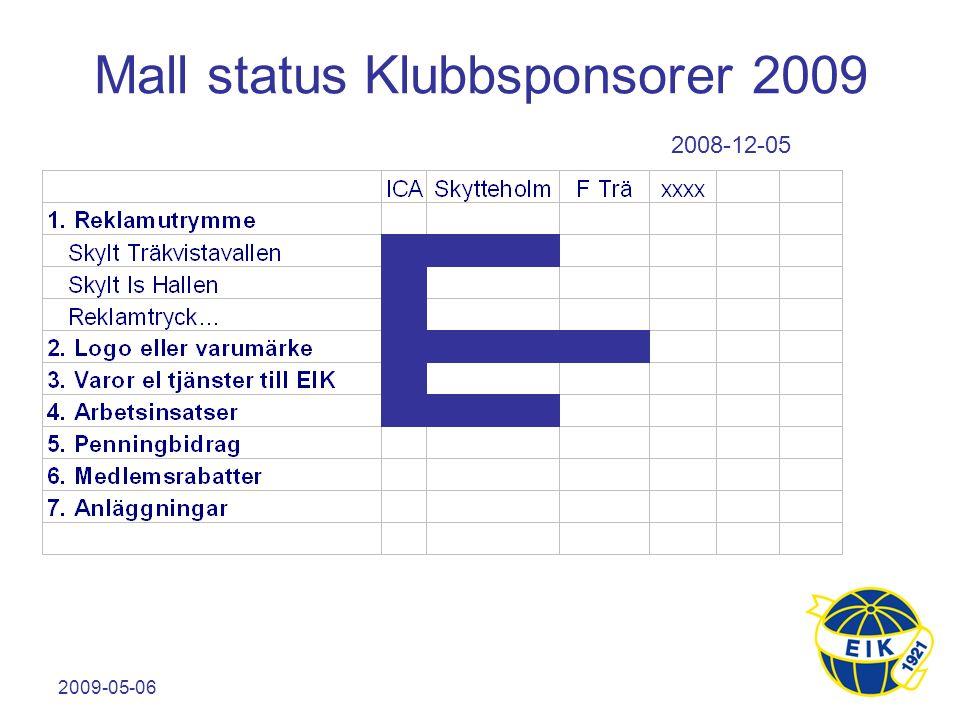 2009-05-06 Mall status Klubbsponsorer 2009 2008-12-05