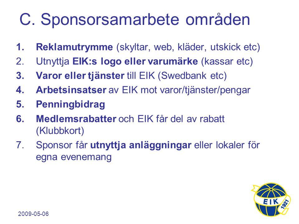 2009-05-06 1.Reklamutrymme (skyltar, web, kläder, utskick etc) 2.Utnyttja EIK:s logo eller varumärke (kassar etc) 3.Varor eller tjänster till EIK (Swedbank etc) 4.Arbetsinsatser av EIK mot varor/tjänster/pengar 5.Penningbidrag 6.Medlemsrabatter och EIK får del av rabatt (Klubbkort) 7.Sponsor får utnyttja anläggningar eller lokaler för egna evenemang C.
