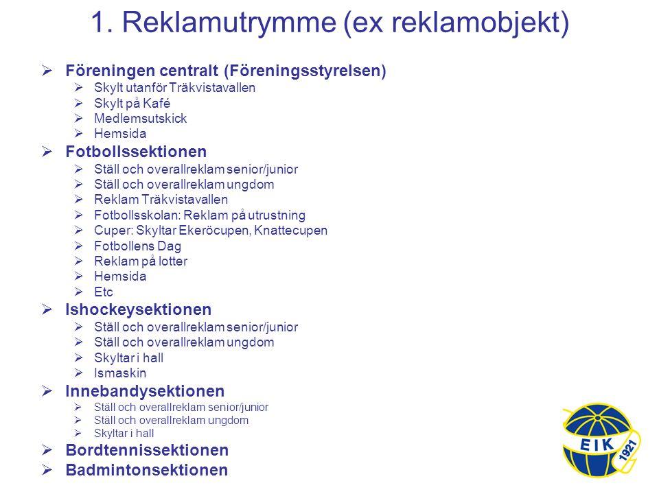 2009-05-06  Föreningen centralt (Föreningsstyrelsen)  Skylt utanför Träkvistavallen  Skylt på Kafé  Medlemsutskick  Hemsida  Fotbollssektionen  Ställ och overallreklam senior/junior  Ställ och overallreklam ungdom  Reklam Träkvistavallen  Fotbollsskolan: Reklam på utrustning  Cuper: Skyltar Ekeröcupen, Knattecupen  Fotbollens Dag  Reklam på lotter  Hemsida  Etc  Ishockeysektionen  Ställ och overallreklam senior/junior  Ställ och overallreklam ungdom  Skyltar i hall  Ismaskin  Innebandysektionen  Ställ och overallreklam senior/junior  Ställ och overallreklam ungdom  Skyltar i hall  Bordtennissektionen  Badmintonsektionen 1.