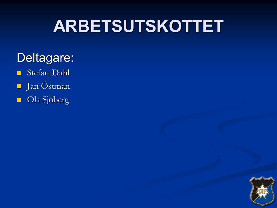 ARBETSUTSKOTTET Deltagare: Stefan Dahl Stefan Dahl Jan Östman Jan Östman Ola Sjöberg Ola Sjöberg