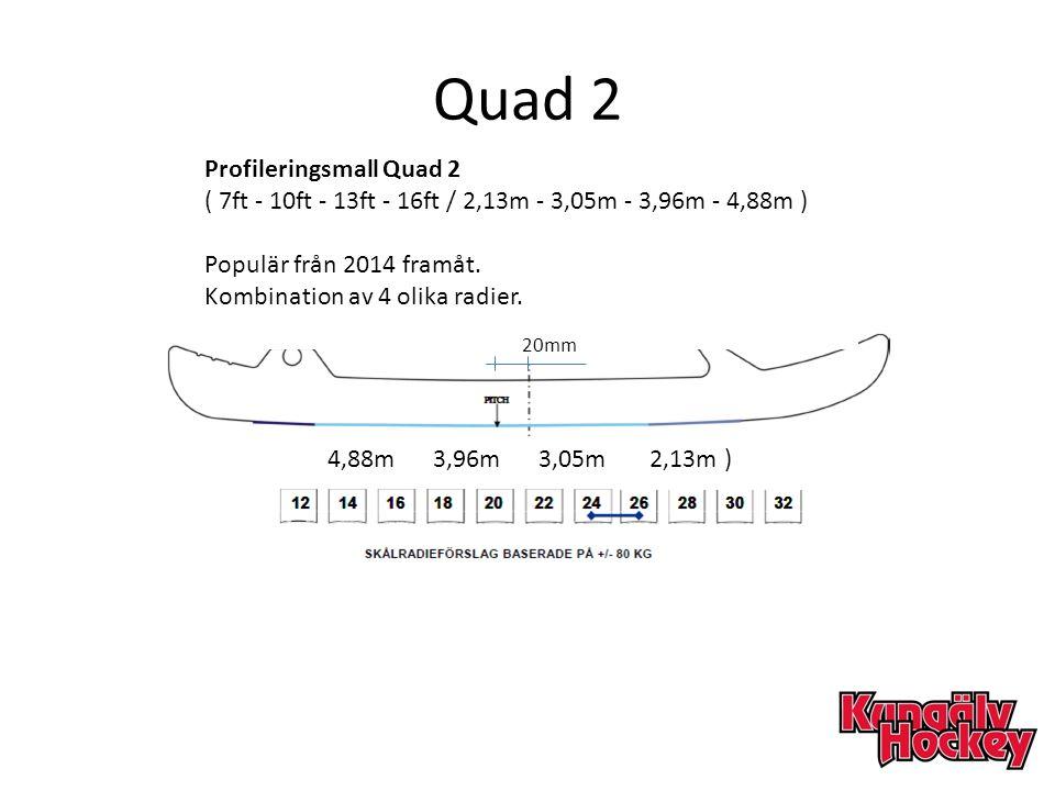 Quad 2 Profileringsmall Quad 2 ( 7ft - 10ft - 13ft - 16ft / 2,13m - 3,05m - 3,96m - 4,88m ) Populär från 2014 framåt. Kombination av 4 olika radier. 4