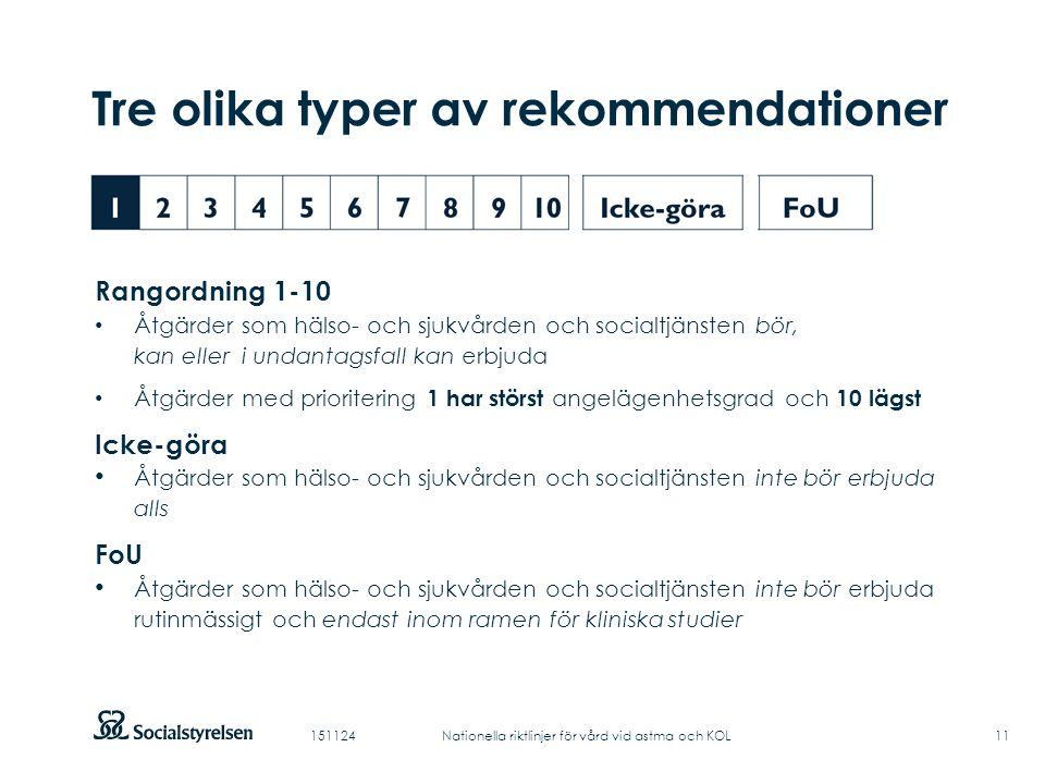 Att visa fotnot, datum, sidnummer Klicka på fliken Infoga och klicka på ikonen sidhuvud/sidfot Klistra in text: Klistra in texten, klicka på ikonen (Ctrl), välj Behåll endast text Punktlista nivå 1: Century Gothic, bold 26pt Nivå 2: Century Gothic normal 19pt Rubrik: Century Gothic, bold 33pt Tre olika typer av rekommendationer Rangordning 1-10 Åtgärder som hälso- och sjukvården och socialtjänsten bör, kan eller i undantagsfall kan erbjuda Åtgärder med prioritering 1 har störst angelägenhetsgrad och 10 lägst Icke-göra Åtgärder som hälso- och sjukvården och socialtjänsten inte bör erbjuda alls FoU Åtgärder som hälso- och sjukvården och socialtjänsten inte bör erbjuda rutinmässigt och endast inom ramen för kliniska studier 15112411Nationella riktlinjer för vård vid astma och KOL