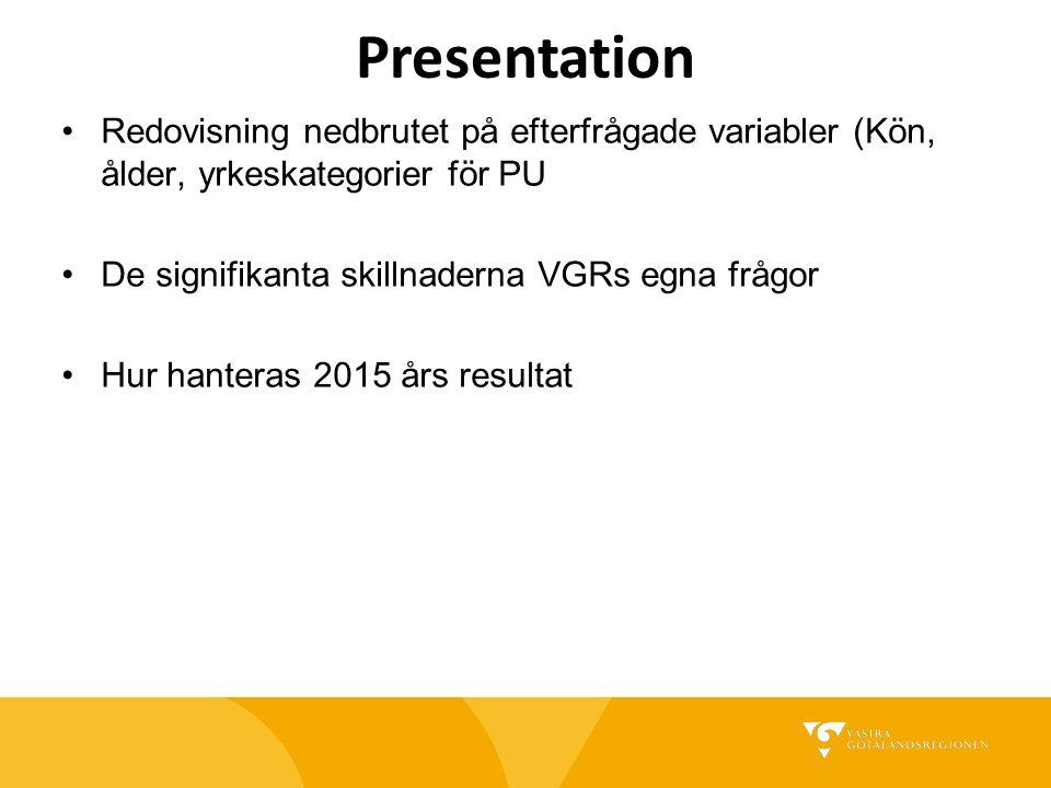 Presentation Redovisning nedbrutet på efterfrågade variabler (Kön, ålder, yrkeskategorier för PU De signifikanta skillnaderna VGRs egna frågor Hur hanteras 2015 års resultat