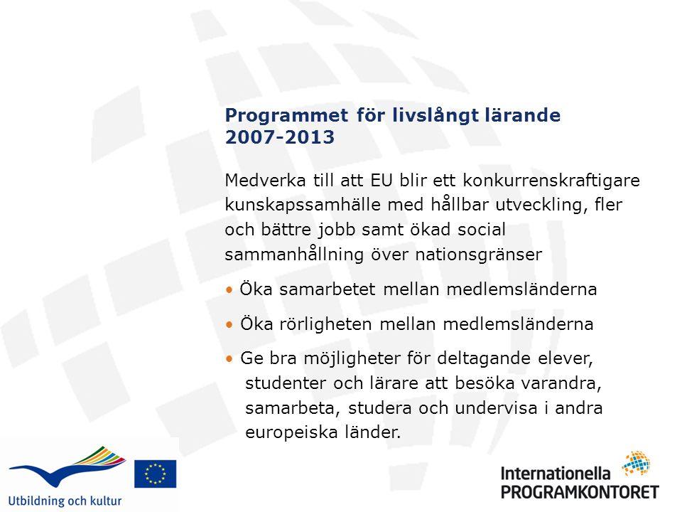 Programmet för livslångt lärande 2007-2013 Medverka till att EU blir ett konkurrenskraftigare kunskapssamhälle med hållbar utveckling, fler och bättre jobb samt ökad social sammanhållning över nationsgränser Öka samarbetet mellan medlemsländerna Öka rörligheten mellan medlemsländerna Ge bra möjligheter för deltagande elever, studenter och lärare att besöka varandra, samarbeta, studera och undervisa i andra europeiska länder.