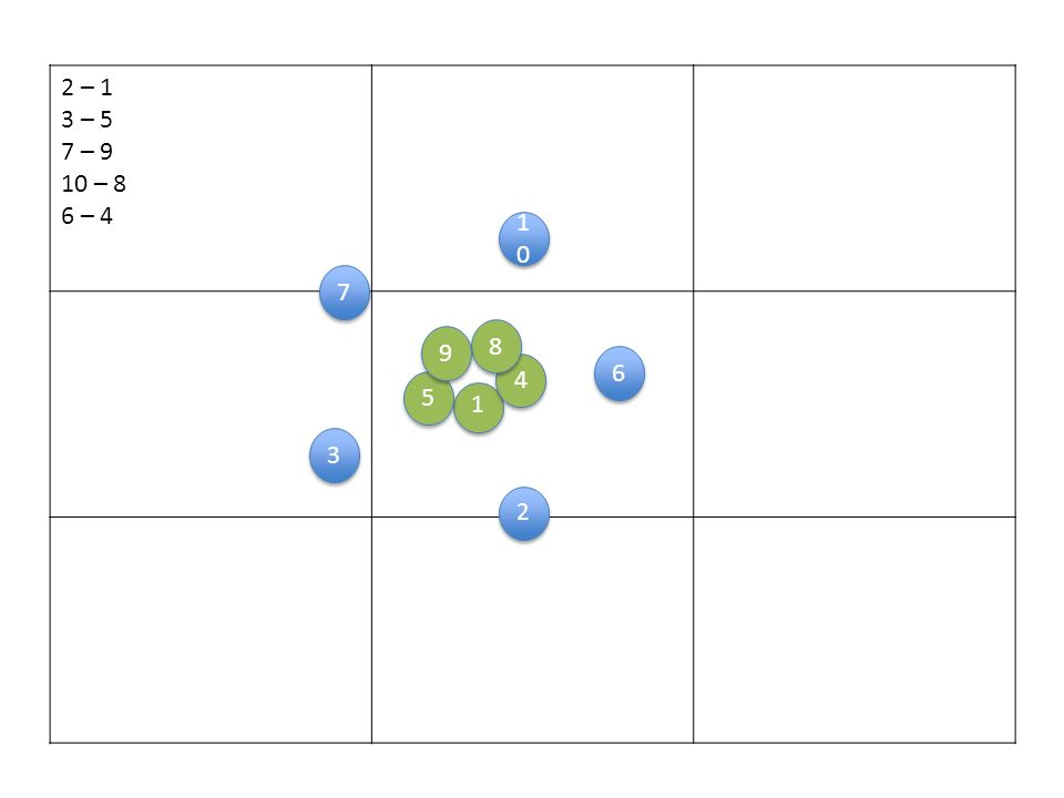 1 1 6 6 2 2 3 3 4 4 5 5 7 7 8 8 1010 1010 9 9 GRÖN: 2, 1 fram LILA: 4, 6 vänster fram BLÅ: 3, 5 höger fram GRÅ: 8, 10 vänster bak TURKOS: 7, 9 höger bak