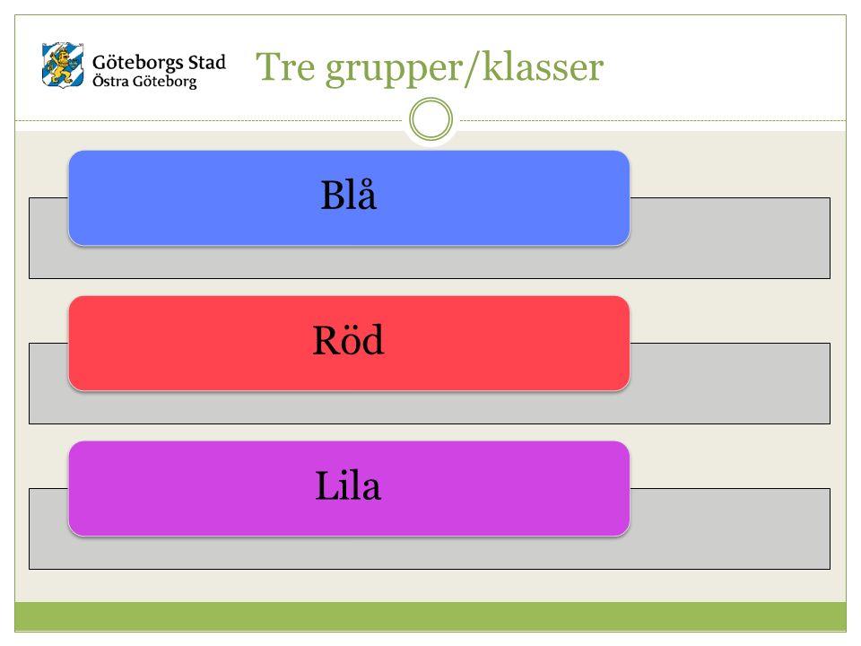 Tre grupper/klasser BlåRödLila