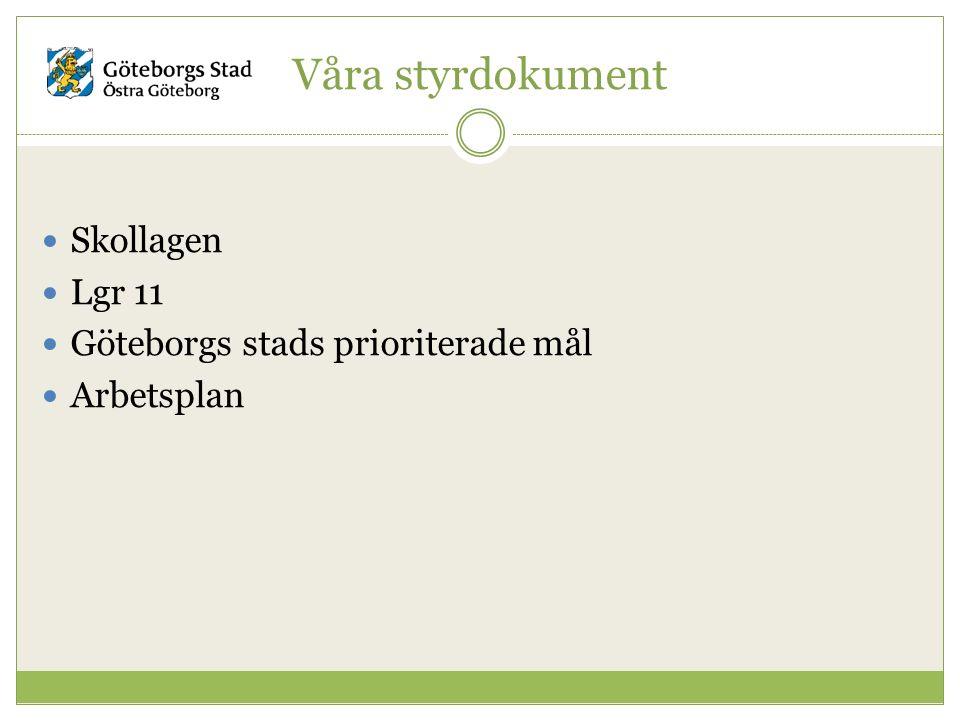 Skollagen Lgr 11 Göteborgs stads prioriterade mål Arbetsplan Våra styrdokument