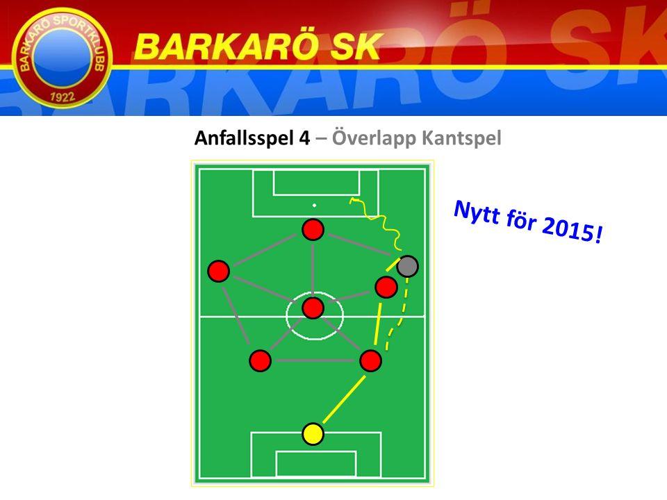 Anfallsspel 4 – Överlapp Kantspel Nytt för 2015!