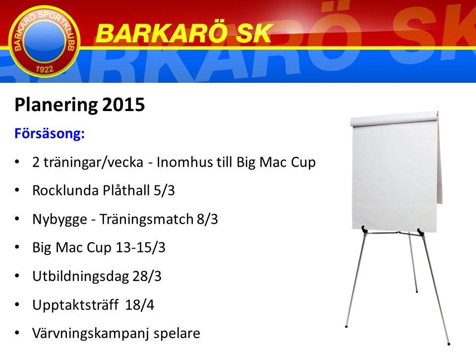 Planering 2015 Försäsong: 2 träningar/vecka - Inomhus till Big Mac Cup Rocklunda Plåthall 5/3 Nybygge - Träningsmatch 8/3 Big Mac Cup 13-15/3 Utbildningsdag 28/3 Upptaktsträff 18/4 Värvningskampanj spelare