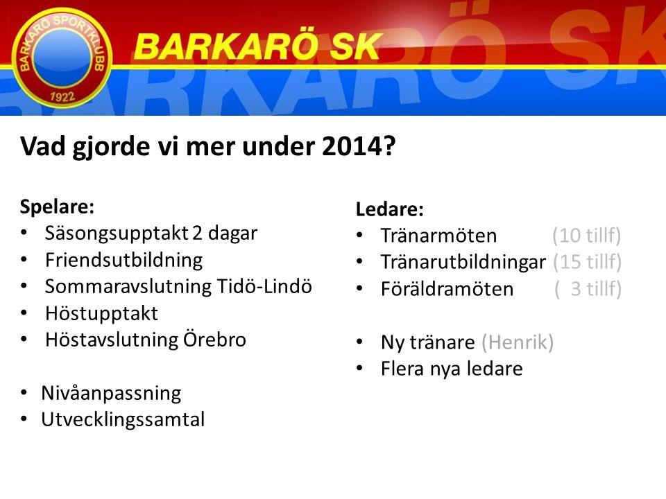 Spelare: Säsongsupptakt 2 dagar Friendsutbildning Sommaravslutning Tidö-Lindö Höstupptakt Höstavslutning Örebro Nivåanpassning Utvecklingssamtal Vad gjorde vi mer under 2014.