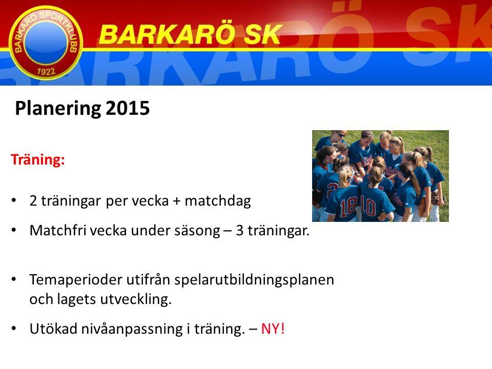 2 träningar per vecka + matchdag Matchfri vecka under säsong – 3 träningar.