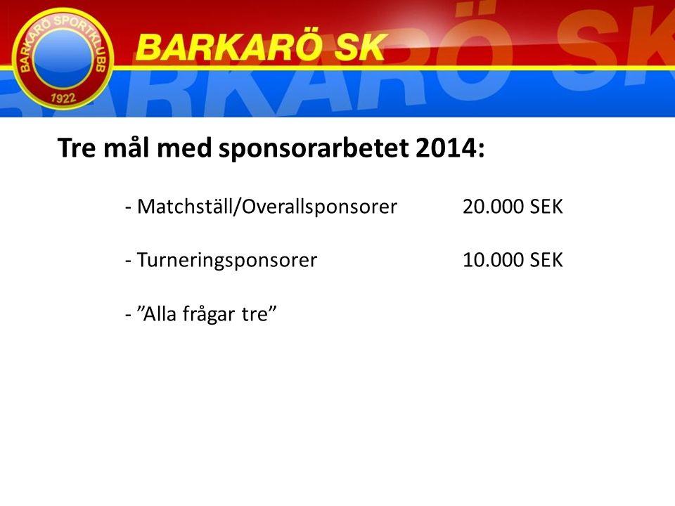 Tre mål med sponsorarbetet 2014: - Matchställ/Overallsponsorer20.000 SEK - Turneringsponsorer10.000 SEK - Alla frågar tre