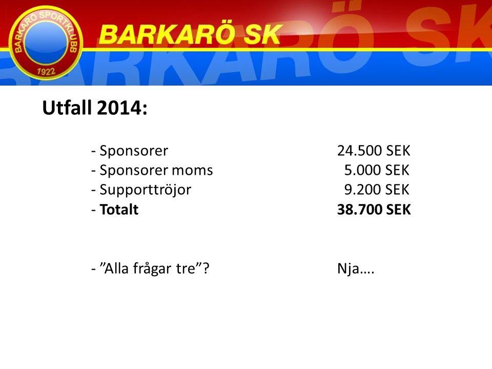 Utfall 2014: - Sponsorer24.500 SEK - Sponsorer moms 5.000 SEK - Supporttröjor 9.200 SEK - Totalt38.700 SEK - Alla frågar tre Nja….
