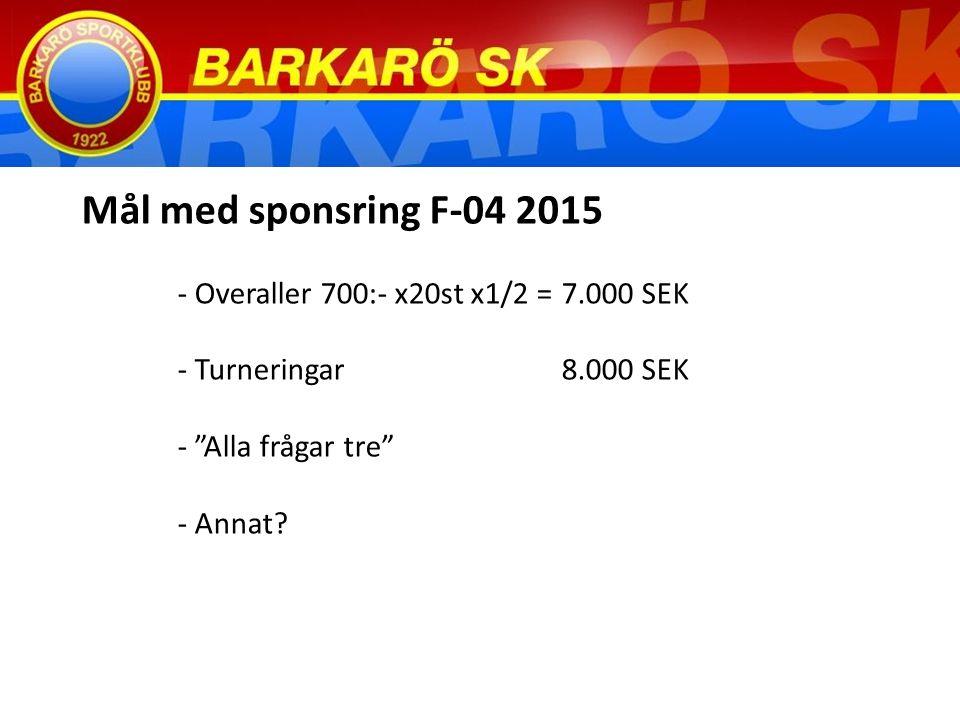 Mål med sponsring F-04 2015 - Overaller 700:- x20st x1/2 = 7.000 SEK - Turneringar8.000 SEK - Alla frågar tre - Annat