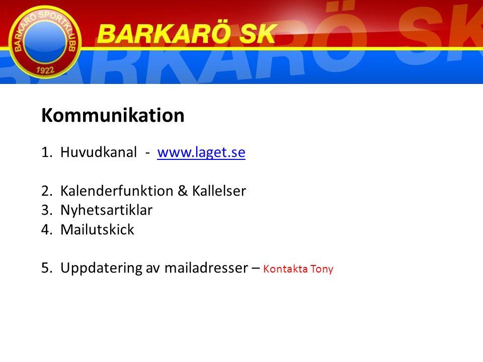 Kommunikation 1. Huvudkanal - www.laget.se 2. Kalenderfunktion & Kallelser 3.