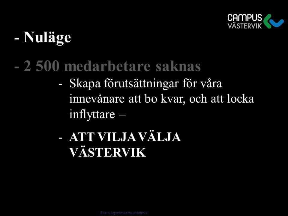 © Jerry Engström Campus Västervik -Skapa förutsättningar för våra innevånare att bo kvar, och att locka inflyttare – -ATT VILJA VÄLJA VÄSTERVIK - Nuläge - 2 500 medarbetare saknas