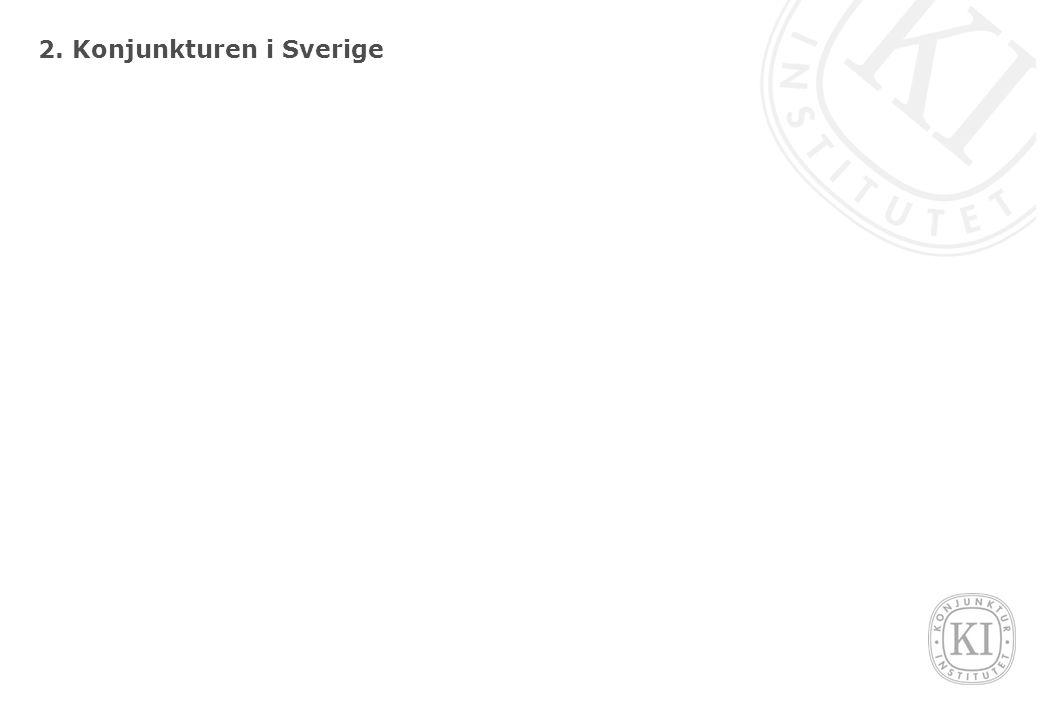 2. Konjunkturen i Sverige
