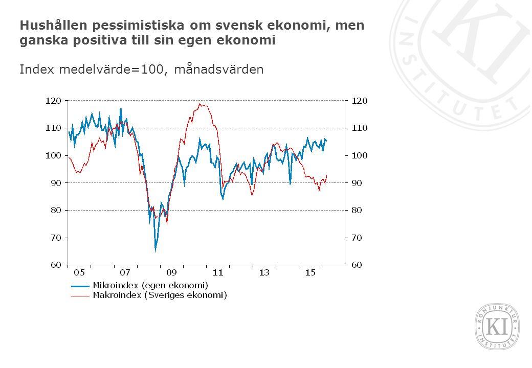 Hushållen pessimistiska om svensk ekonomi, men ganska positiva till sin egen ekonomi Index medelvärde=100, månadsvärden