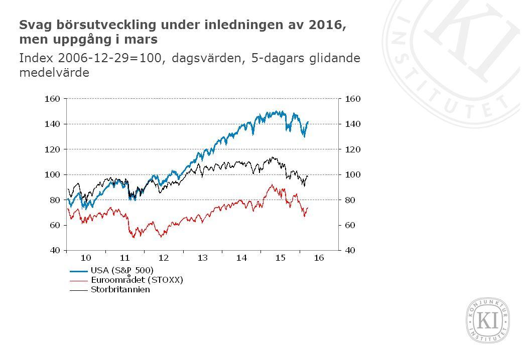 Utvecklingen på obligationsmarknaden i USA har tolkats som ökad risk för recession Procent, 10-dagars glidande medelvärde, dagsvärden Anm.