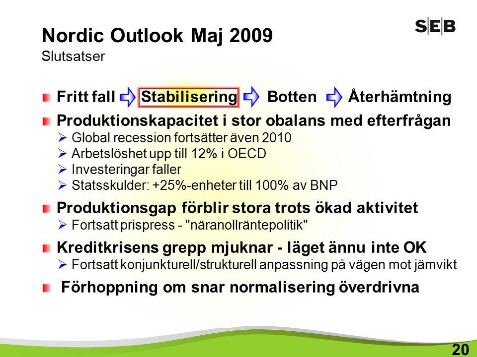 Nordic Outlook Maj 2009 Slutsatser Fritt fall Stabilisering Botten Återhämtning Produktionskapacitet i stor obalans med efterfrågan  Global recession fortsätter även 2010  Arbetslöshet upp till 12% i OECD  Investeringar faller  Statsskulder: +25%-enheter till 100% av BNP Produktionsgap förblir stora trots ökad aktivitet  Fortsatt prispress - näranollräntepolitik Kreditkrisens grepp mjuknar - läget ännu inte OK  Fortsatt konjunkturell/strukturell anpassning på vägen mot jämvikt Förhoppning om snar normalisering överdrivna 20