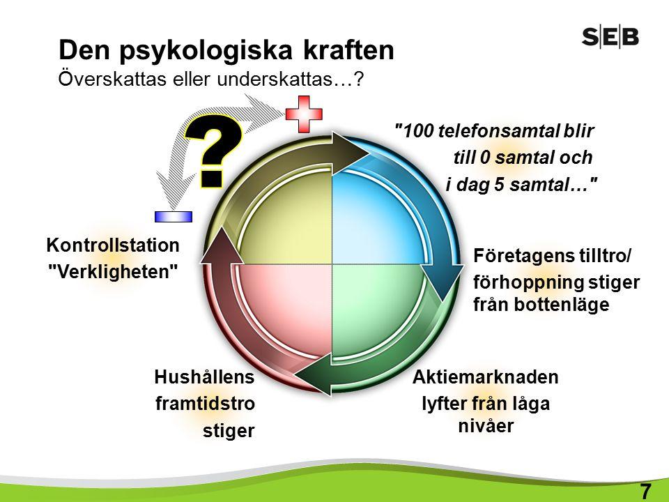 Den psykologiska kraften Överskattas eller underskattas….