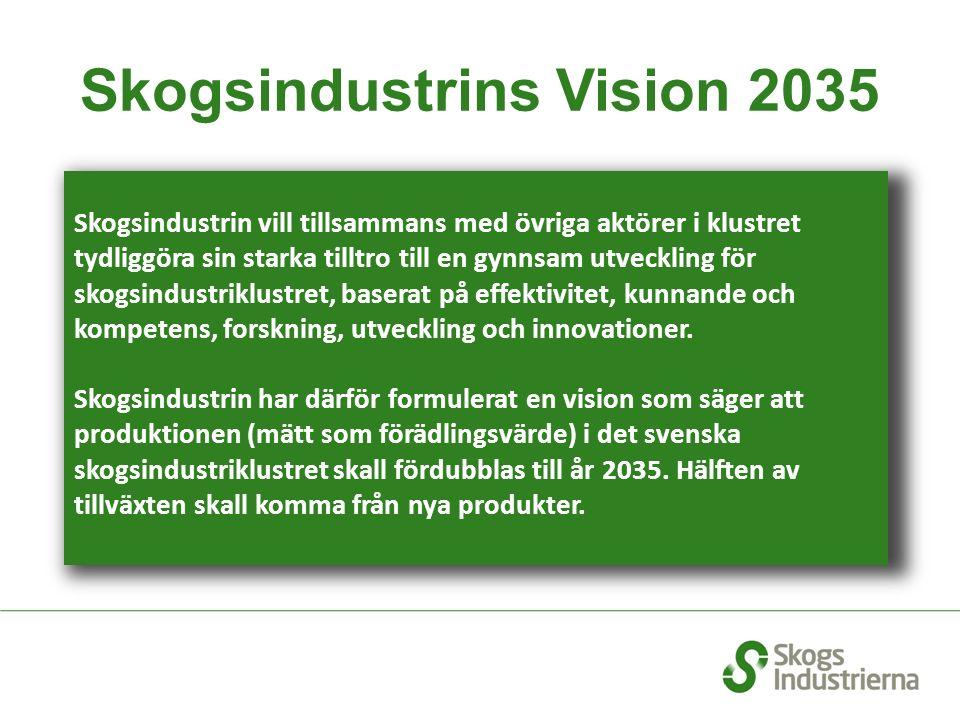 Skogsindustrins Vision 2035 Skogsindustrin vill tillsammans med övriga aktörer i klustret tydliggöra sin starka tilltro till en gynnsam utveckling för skogsindustriklustret, baserat på effektivitet, kunnande och kompetens, forskning, utveckling och innovationer.