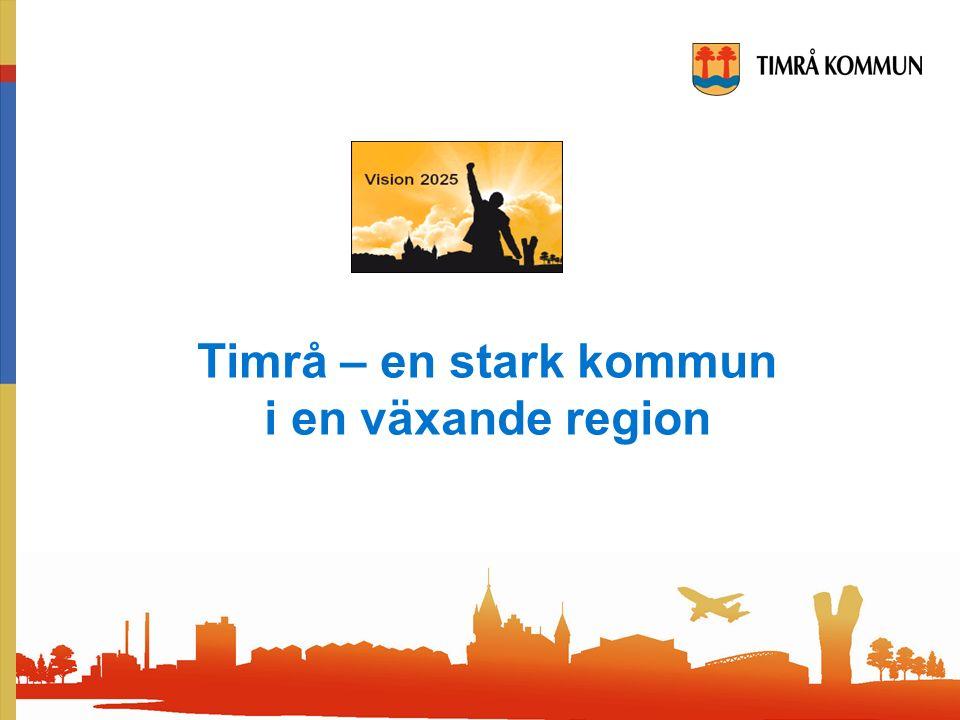 Timrå – en stark kommun i en växande region