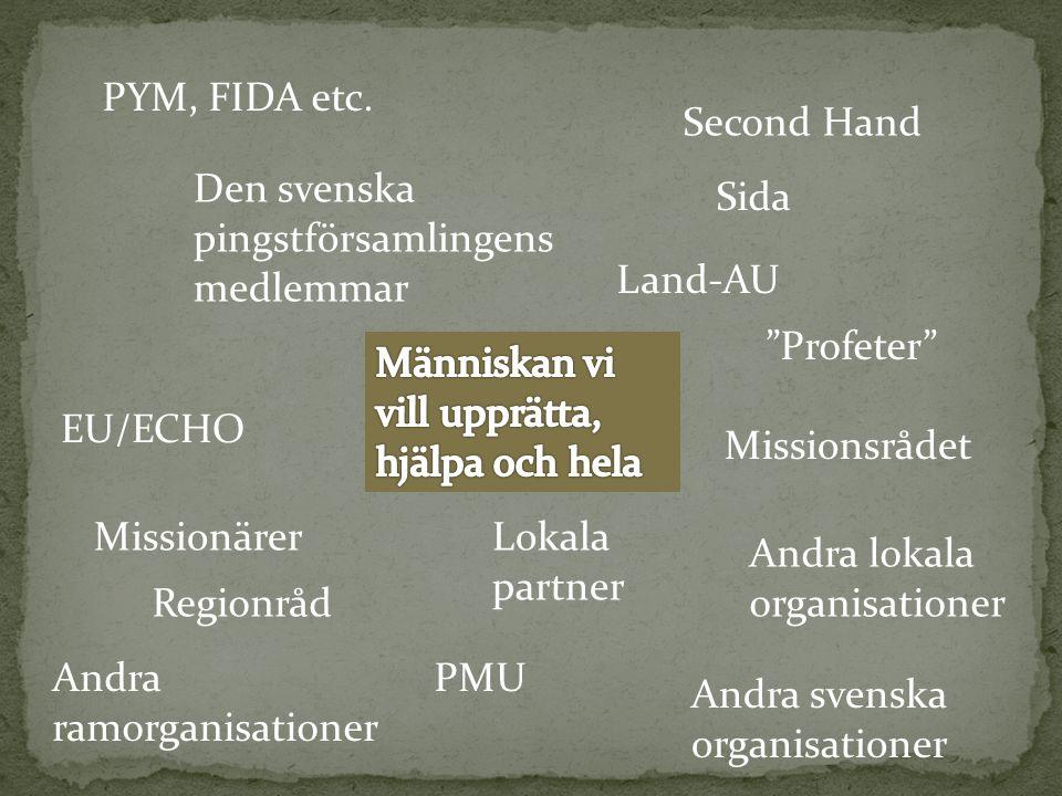 Den svenska pingstförsamlingens medlemmar Missionsrådet Missionärer PMU Second Hand Land-AU Regionråd Lokala partner Sida Andra svenska organisationer Andra lokala organisationer PYM, FIDA etc.