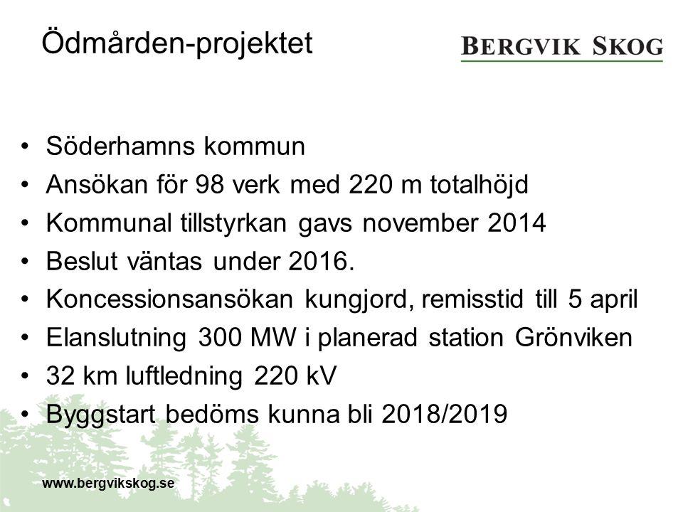 Ödmården-projektet Söderhamns kommun Ansökan för 98 verk med 220 m totalhöjd Kommunal tillstyrkan gavs november 2014 Beslut väntas under 2016. Koncess