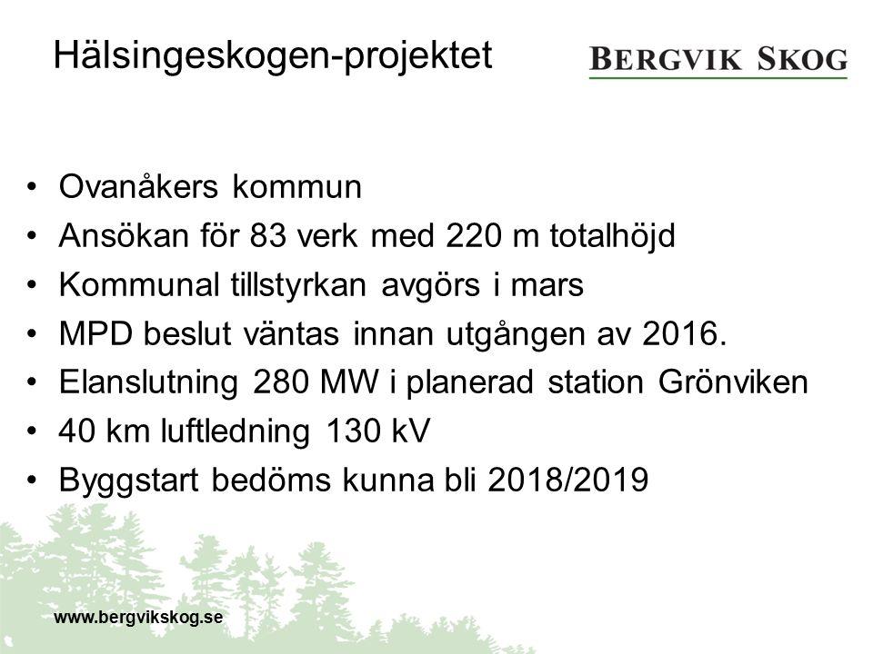 Hälsingeskogen-projektet Ovanåkers kommun Ansökan för 83 verk med 220 m totalhöjd Kommunal tillstyrkan avgörs i mars MPD beslut väntas innan utgången