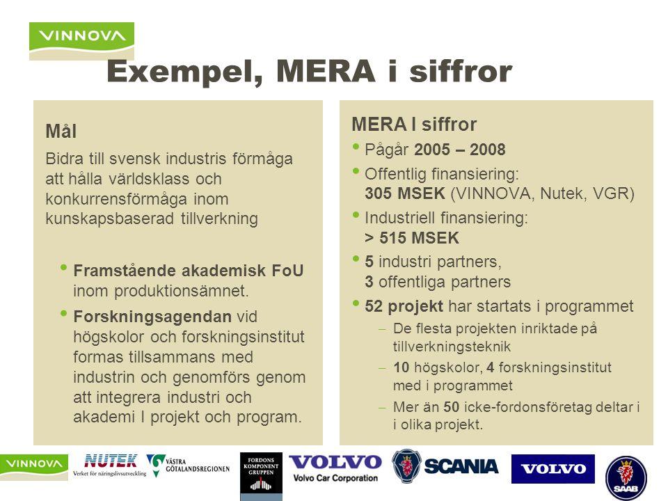 Exempel, MERA i siffror Mål Bidra till svensk industris förmåga att hålla världsklass och konkurrensförmåga inom kunskapsbaserad tillverkning Framstående akademisk FoU inom produktionsämnet.