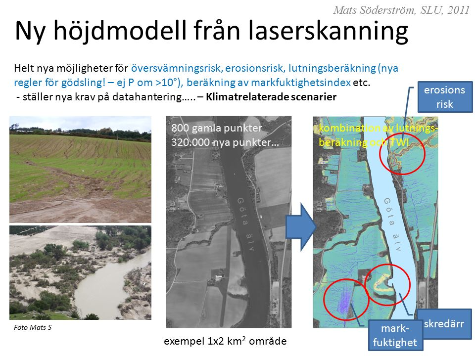 Mats Söderström, SLU, 2011 Ny höjdmodell från laserskanning Foto Mats S exempel 1x2 km 2 område 800 gamla punkter 320.000 nya punkter… Helt nya möjligheter för översvämningsrisk, erosionsrisk, lutningsberäkning (nya regler för gödsling.