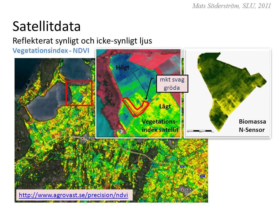 Mats Söderström, SLU, 2011 Satellitdata Reflekterat synligt och icke-synligt ljus Vegetationsindex - NDVI http://www.agrovast.se/precision/ndvi Biomassa N-Sensor Vegetations- index satellit Högt Lågt mkt svag gröda