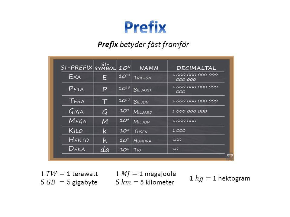 Prefix betyder fäst framför