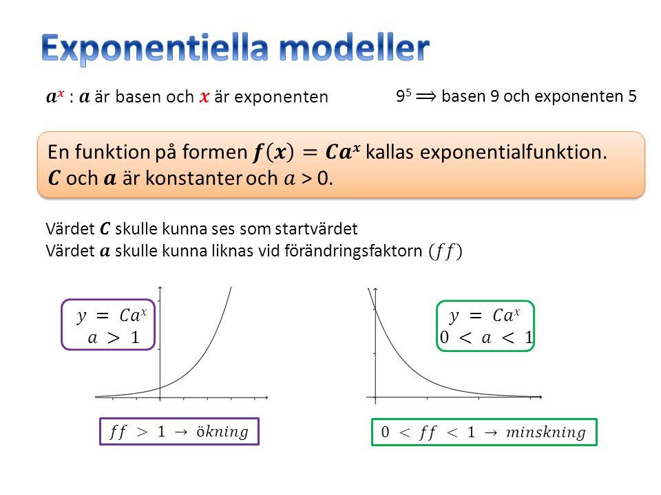 9 5 ⟹ basen 9 och exponenten 5