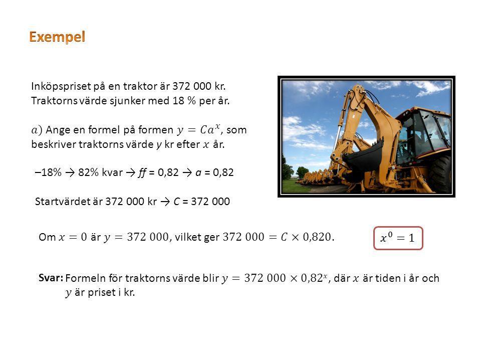 –18% → 82% kvar → ff = 0,82 → a = 0,82 Startvärdet är 372 000 kr → C = 372 000 Svar: