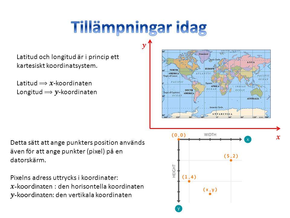 Latitud och longitud är i princip ett kartesiskt koordinatsystem. Latitud ⟹ -koordinaten Longitud ⟹ -koordinaten Detta sätt att ange punkters position