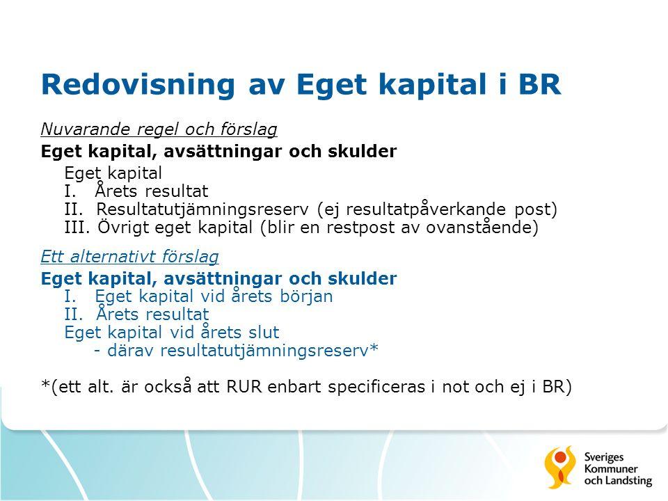 Redovisning av Eget kapital i BR Nuvarande regel och förslag Eget kapital, avsättningar och skulder Eget kapital I. Årets resultat II. Resultatutjämni