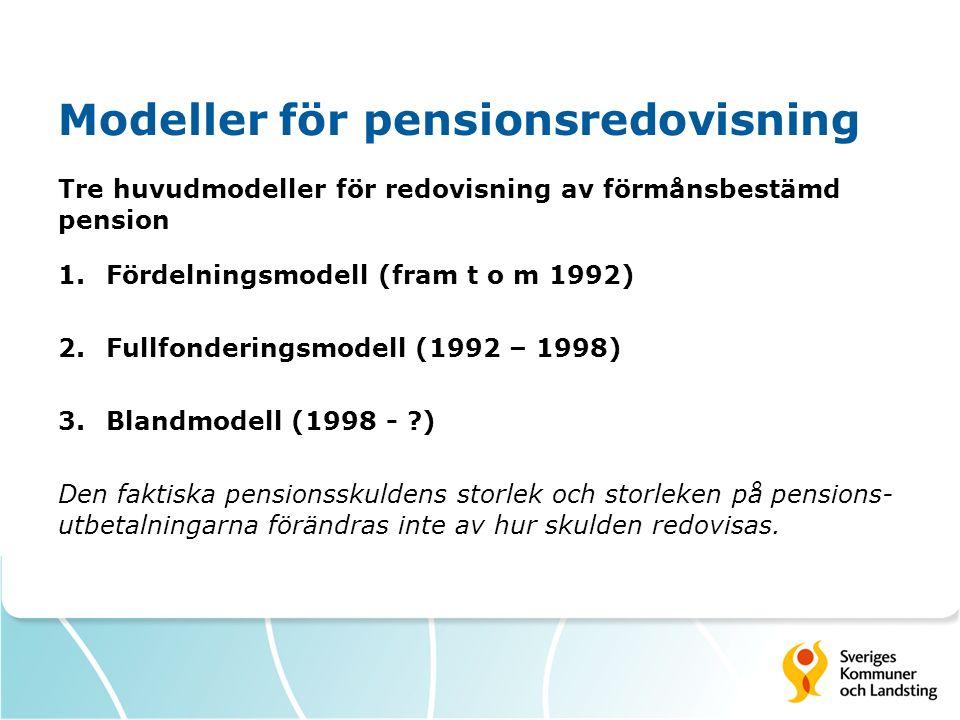 Modeller för pensionsredovisning Tre huvudmodeller för redovisning av förmånsbestämd pension 1.Fördelningsmodell (fram t o m 1992) 2.Fullfonderingsmod